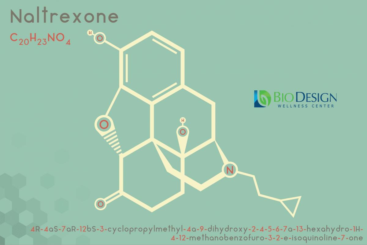 Low Dose Naltrexone Ldn As An Adjunct Treatment For Autoimmunity Biodesign Wellness Center 2021
